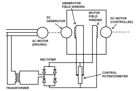 dc winding diagram wiring diagrams repair wiring scheme