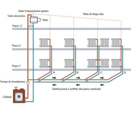pavimenti riscaldati elettrici termoregolazione impianti termici biblus net