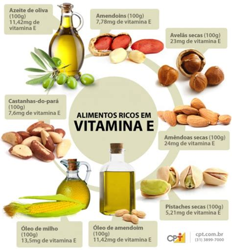 vitamina c1 curso de vitamina e import 226 ncia fontes de alimentos valores nutricionais car 234 ncia e excesso sa 250 de