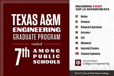 texas  college  engineering ranks high  latest  news graduate rankings