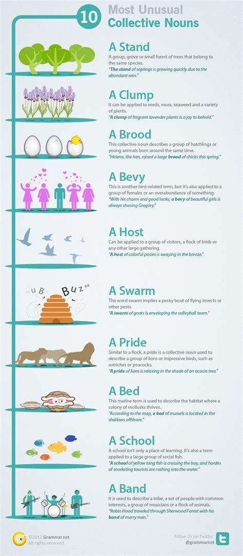 grammar and sentence structure 22 infographics from grammar net readish course 1365