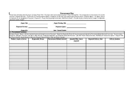 procurement management plan template doc beautiful procurement planning template ideas exle
