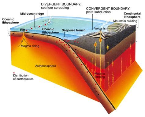 earthquake happening mediaart g1 how earth quake happen