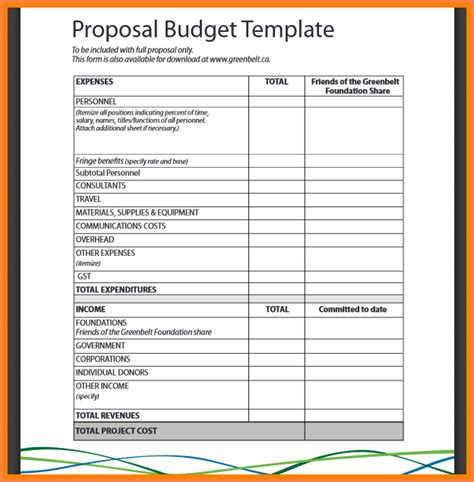 budget template pdf 5 how to write a budget for a project project