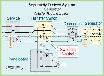 grounding  bonding part    electrical