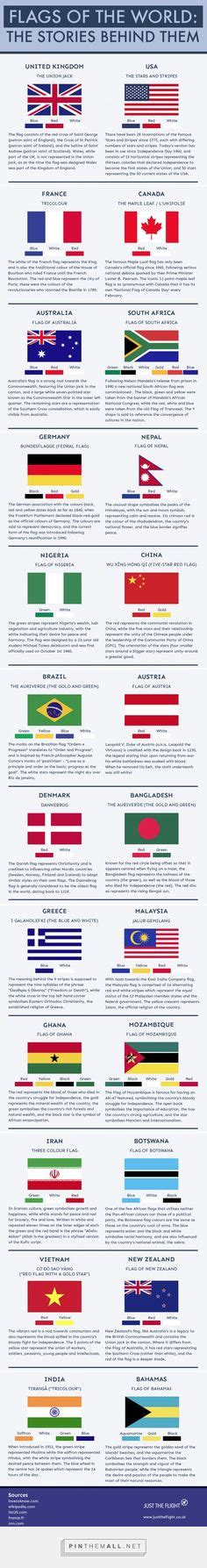 flags of the world exercise 1000 images about infographics for ells on pinterest