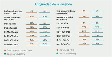 Indice De Compras De La Mba by Barrero Asociados Administraci 243 N De Fincas En Barcelona
