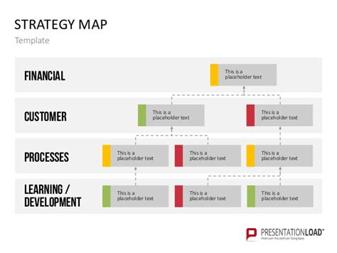 strategy map templates strategy map for powerpoint templates