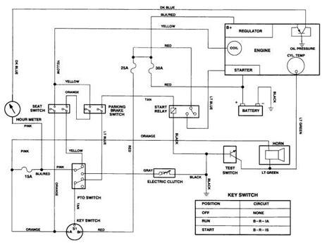 wheel electrical schematic get free image about