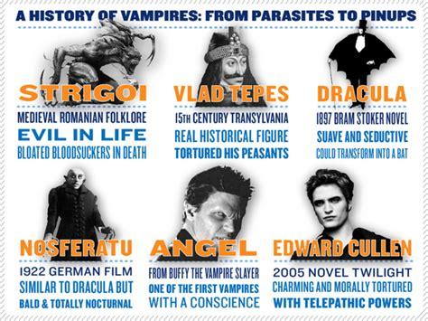 film titanic berasal dari negara mana 7 fakta ini mendukung keberadaan vir di dunia nyata
