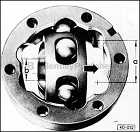Vw Volkswagen Repair Manual Rabbit Scirocco Jetta