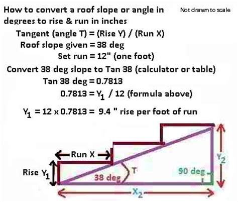 How Do You Calculate Square Footage Of A House by Roofing Calculator Resolution 362x545 Px Size Unknown