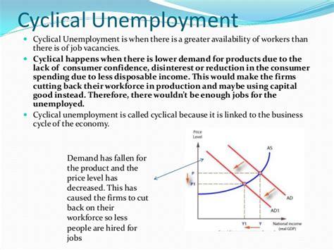 what iz unemployment 8 types of unemployment