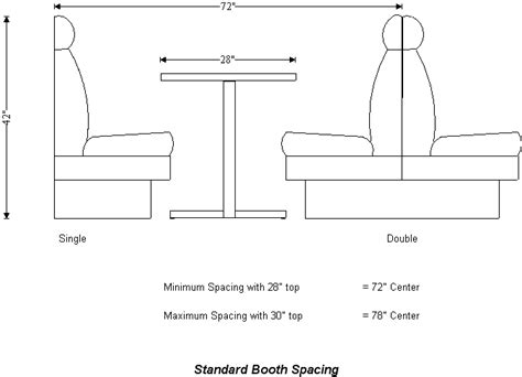 photo booth layout size table dimensions booth spacing restaurant design