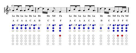 tutorial gitar thousand years recorder a thousand years christina perri sheet music