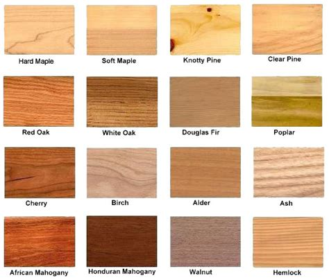 wood chart wood shop pinterest features of charts