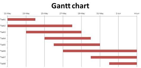 what does a gantt chart show best excel tutorial gantt chart