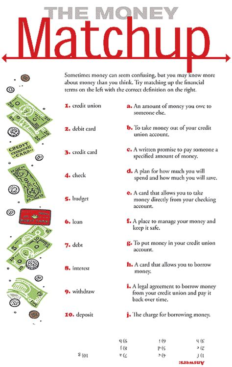 Printable Money Management Games For Adults | 16 managing your money worksheets cost planning