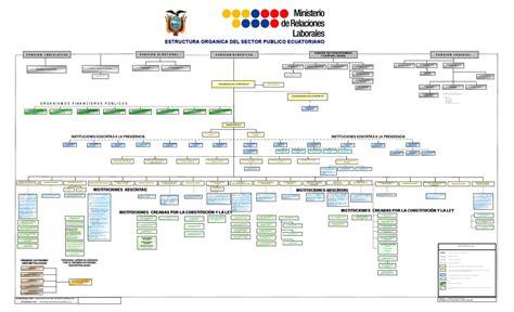 gobierno archivo del consejo de la judicatura del poder estructura del estado ecuatoriano by h 233 ctor d 225 valos issuu