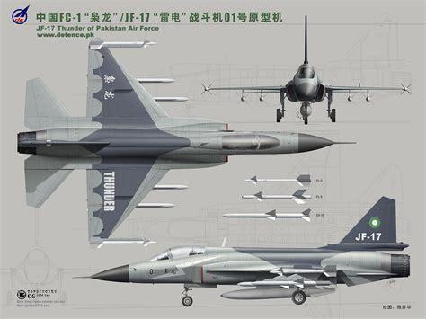 JF 17   Welcome To The World Of Aeronautics J 17