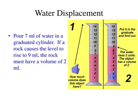 Density Of L by Ppt Mass Volume And Density Notes Powerpoint Presentation Id 633484