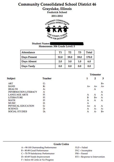Report Card Letter Grades Ccsd 46 Curriculum Report Cards