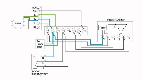 s plan central heating system inside wiring diagram