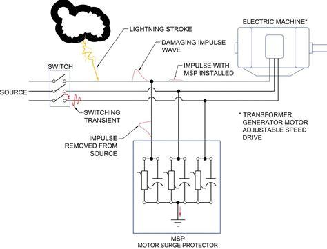 nepsi medium voltage motor surge protection msp