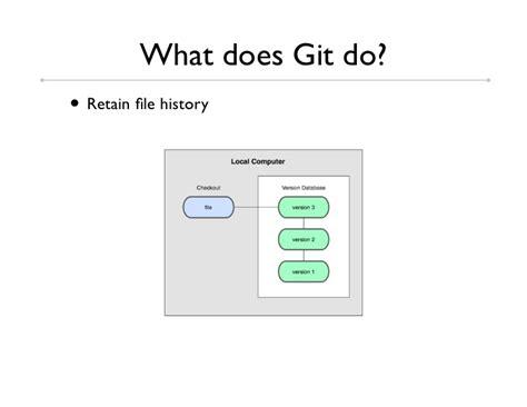 tutorial git windows 7 git tutorial