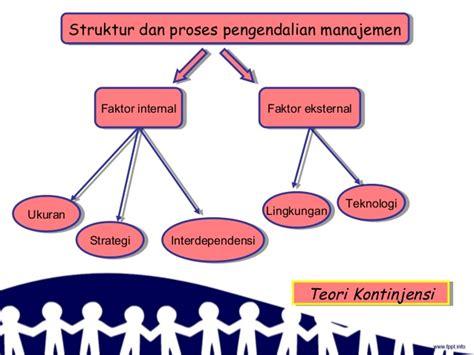 materi desain dan struktur organisasi sistem pengendalian manajemen ch 13