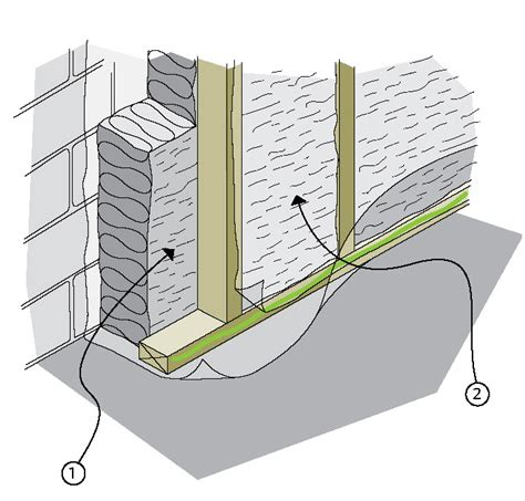 keeping the heat in chapter 6 basement insulation natural resources canada house insulation layers