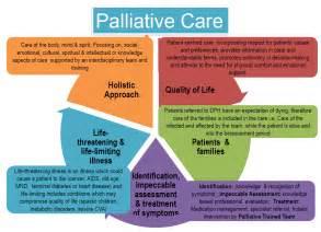 palliative care palliative treatment
