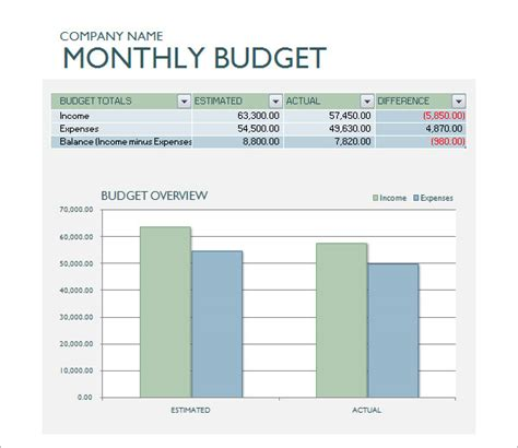 business monthly budget template sle business budget 9 documents in pdf excel