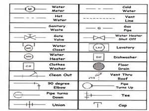 blueprint symbols best free home design idea