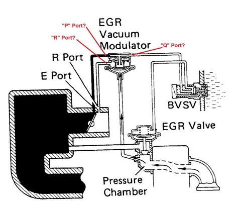 valve vacuum diagram egr vacuum line routing correct ih8mud forum