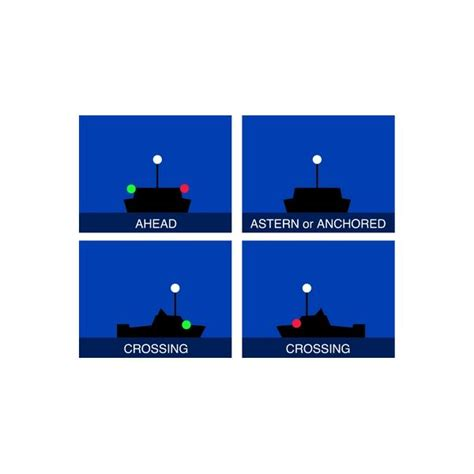 boat lights signals sea rules of the road the display of light audio signals