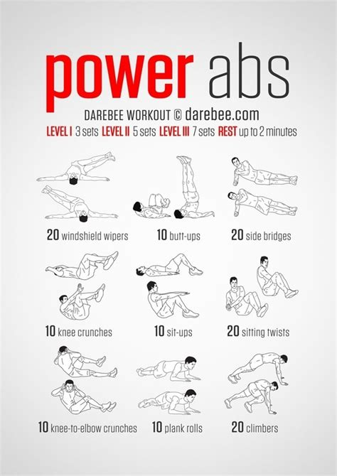 The Best Routine For Burning what are some of the best ab workouts at home and with no