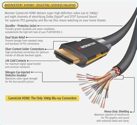 hdmi to rca cable wiring diagram wagnerdesign co