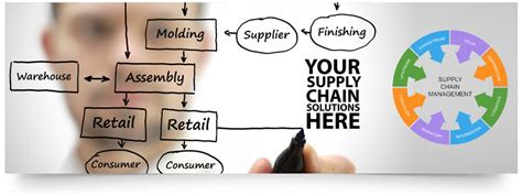 Mba Supply Chain Management In Dubai by Supply Chain Management Software Dubai Logistic Software