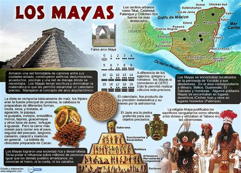 Calendario Y Azteca Diferencias Y Semejanzas Diferencias Entre Mayas Aztecas E Incas Riviera