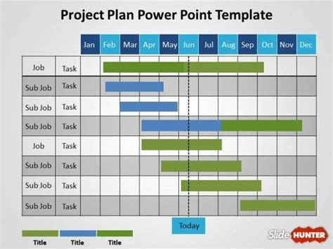 Project Plan Ppt Template Free Project Plan Powerpoint Template
