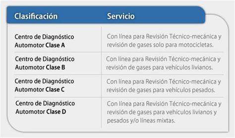 runt runt personal runt colombia informacion consulta y registro runt colombia runt runt en colombia precios fichas
