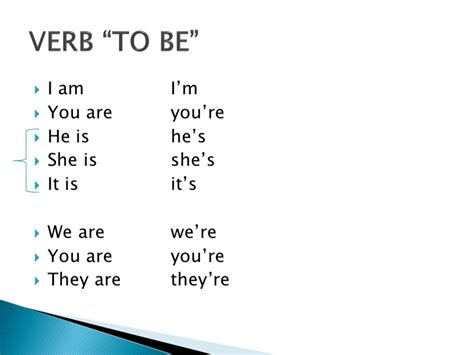 Who I Am With You grammar 1 powerpoint level 1