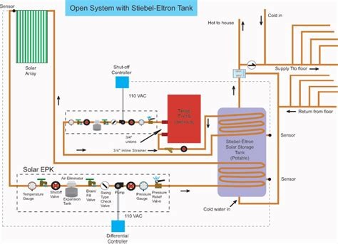 in floor hydronic schematic hot water tank schematic hot get free image about wiring