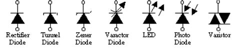 gallium arsenide diode voltage drop dictionary of electronic diode terms