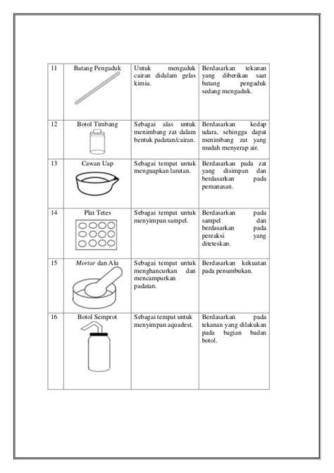 laporan praktikum kimia membuat larutan dari zat padat laporan akhir praktikum kimia dasar pengenalan alat di