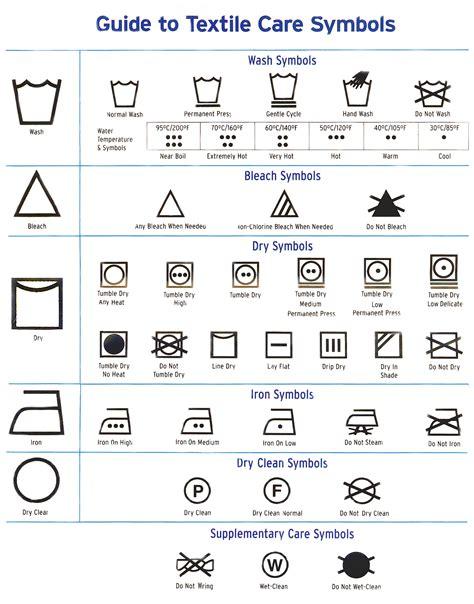 Floor Plan Bathroom Symbols by Debunking Care Labels Elaundry Brisbane S Best Dry