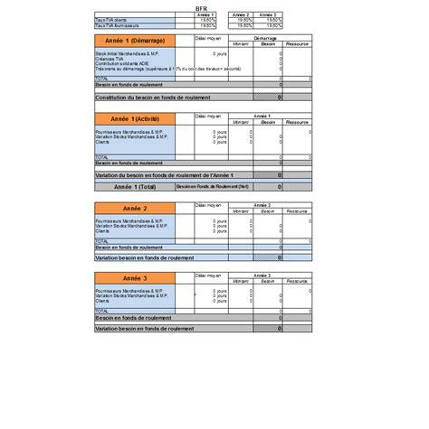 Business Plan Modele