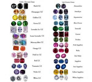 list of gemstones by color birthstone gems search jewelry