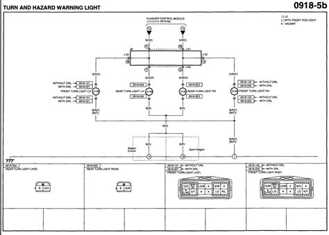 wiring diagram for rv toad towing rv towing accessories